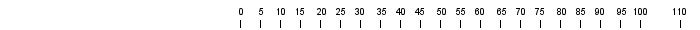 SIB-level-scale.png