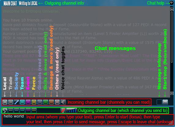Entropia-Universe-chat-panel-explained.jpg
