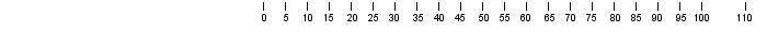 SIB-level-scale-bottom.png