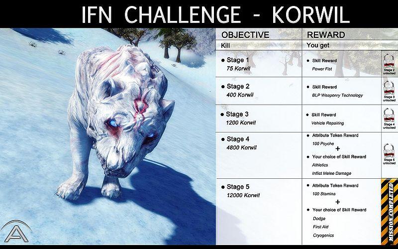 IFN Challenge Korwil.jpg