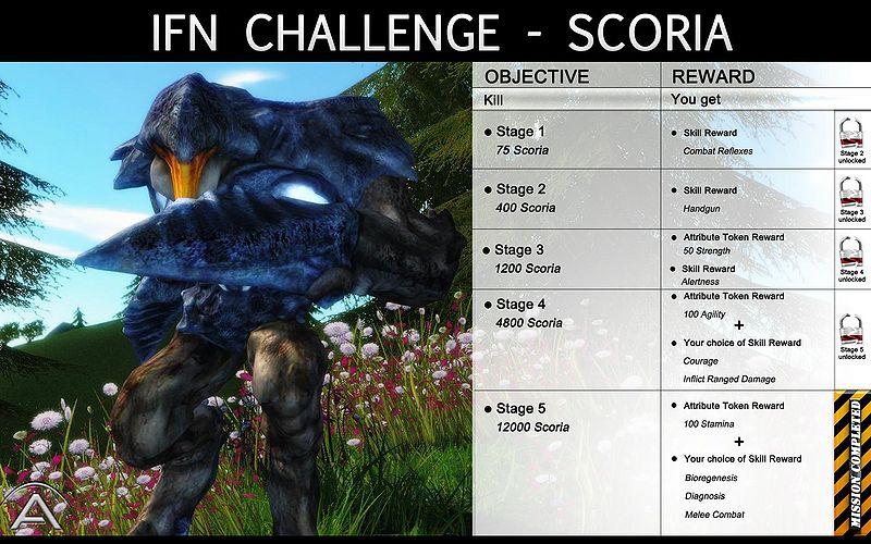 IFN Challenge Scoria.jpg