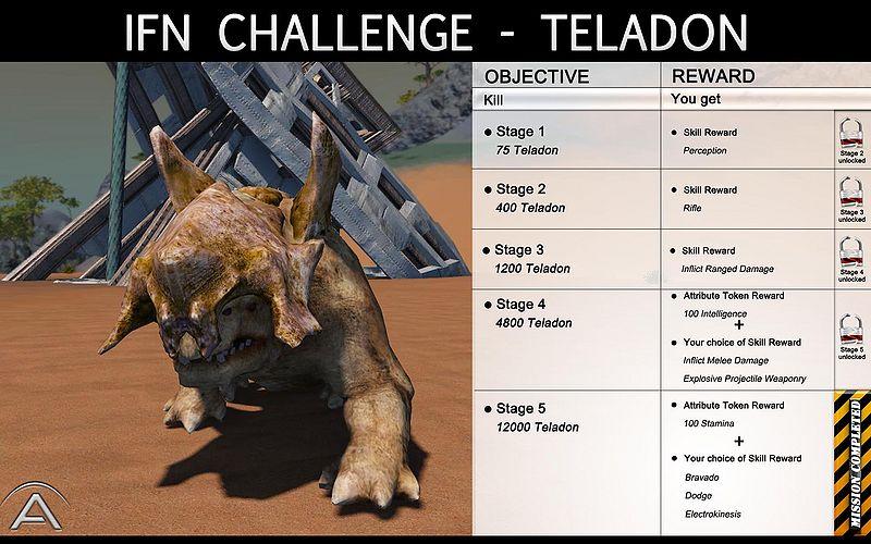 IFN Challenge Teladon.jpg