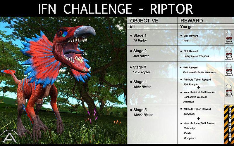 IFN Challenge Riptor.jpg